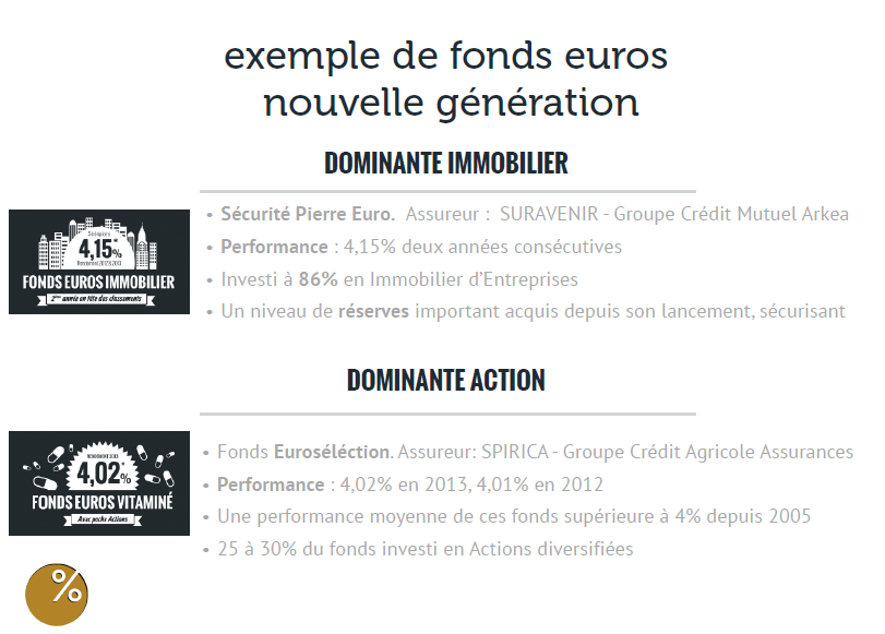 exemple-de-fonds-euros-nouvelle-generation
