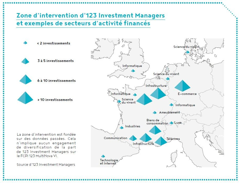 123 IM zone intervention