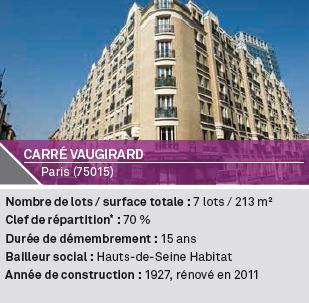 SCPI Patrimoine Croissance - Investissement - Carré Vaugirard