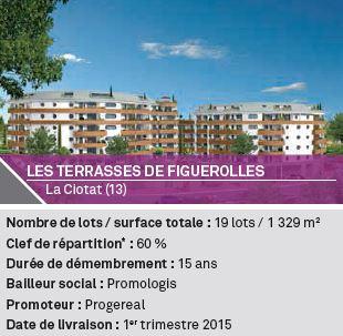 SCPI Patrimoine Croissance - Investissement - Figuerolles