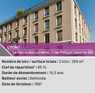 SCPI Patrimoine Croissance - Investissement - Lyon 1er