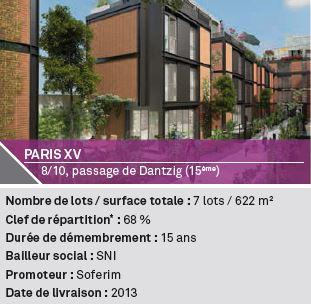 SCPI Patrimoine Croissance - Investissement - Paris 15eme