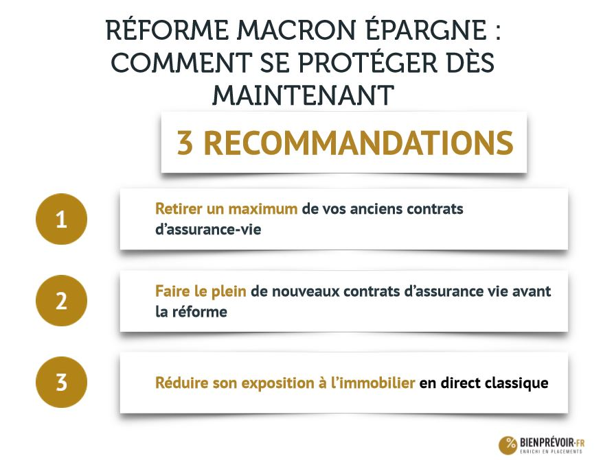 Infographie Réforme Macron - protéger son patrimoine