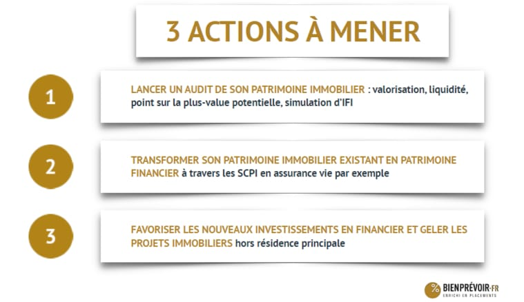 3 recommandations pour chapper totalement l imp t macron sur la fortune - Isf evaluation biens immobiliers ...