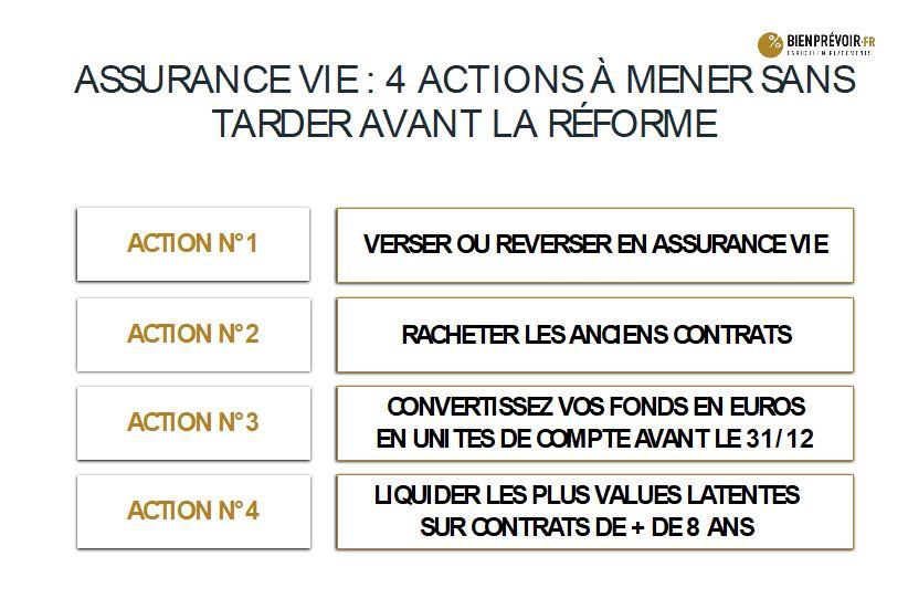 4 actions à mener avant la réforme pour votre assurance-vie