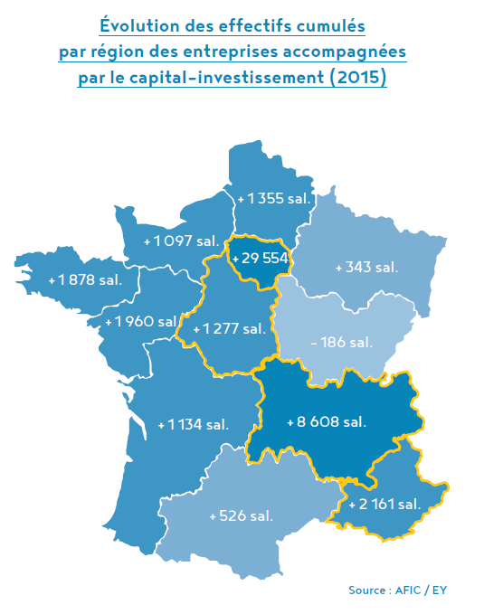 123 IM evolution effectif investissement