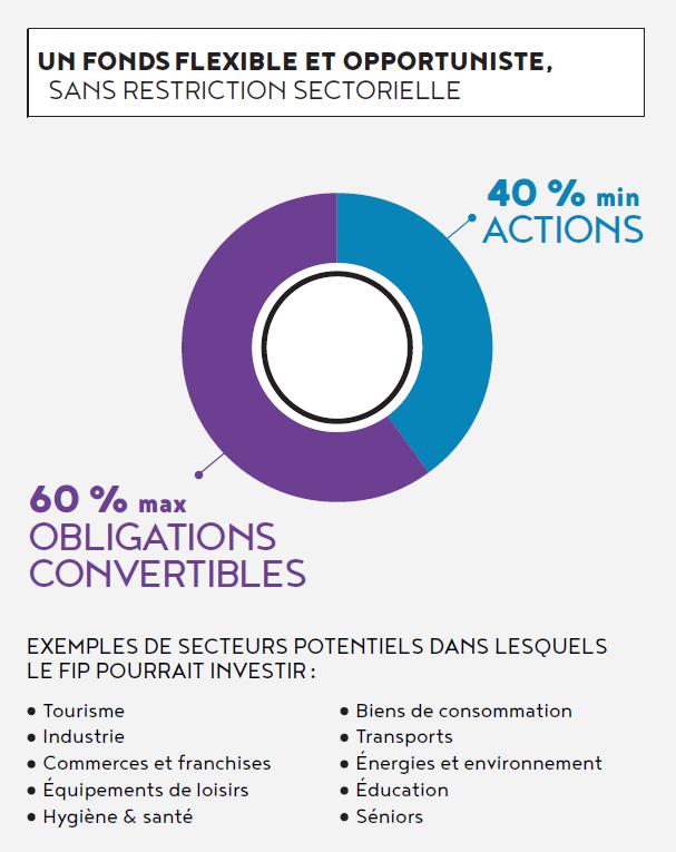 123-IM-secteurs-investissement
