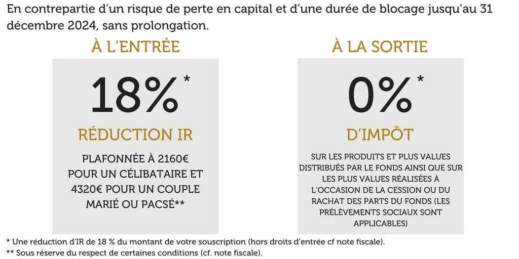FCPI NEXTSTAGE 2024 Dispositif fiscal