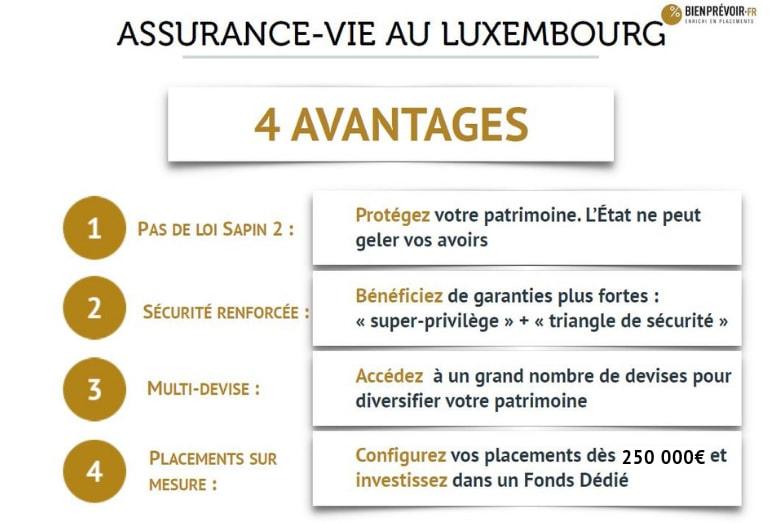 4 avantages assurance vie luxembourg securite renforcee
