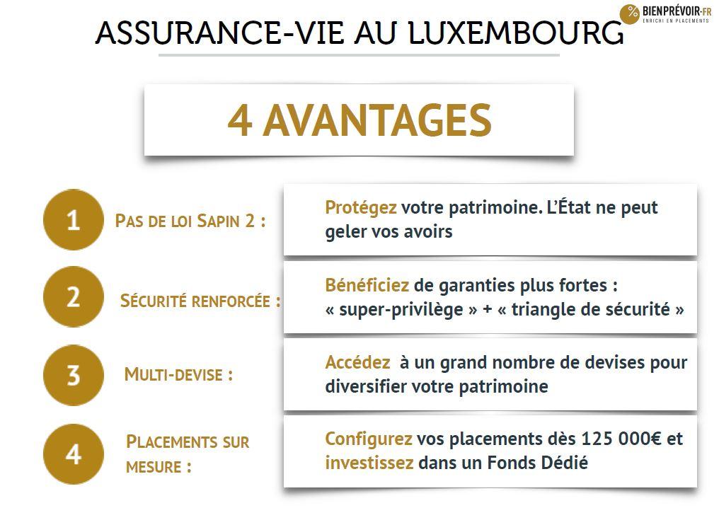 assurance vie luxembourg avantages 4