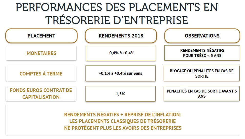 infographie article tresorerie entreprise