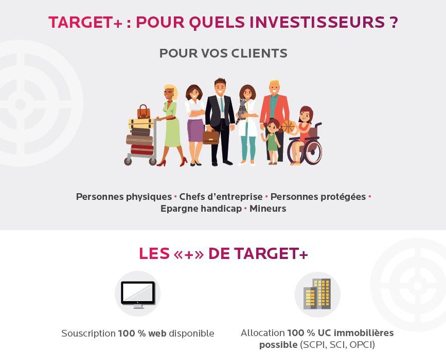 infographie securite target euro