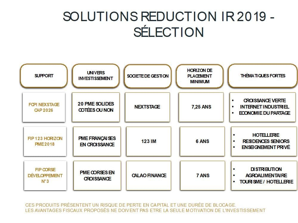 solutions defiscalisations 2019