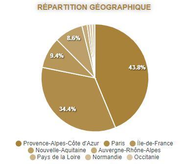 Vendre Son Bien En Viager - Repartition Geographique